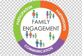 the words, participation, partnership and communication around the words Family engagement
